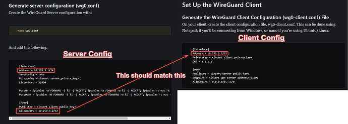 WireGuard Server and Client Config Mapping
